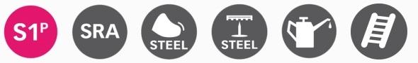 brynje symboler S1p